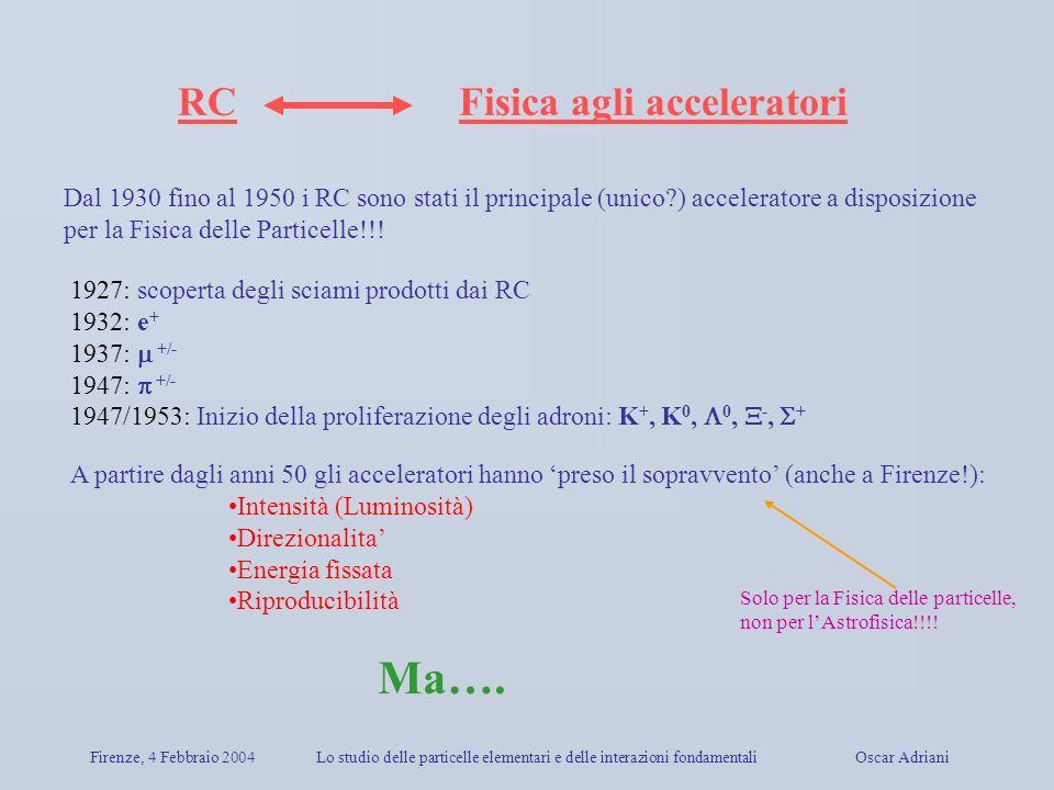 Firenze, 4 Febbraio 2004Lo studio delle particelle elementari e delle interazioni fondamentali Oscar Adriani RCFisica agli acceleratori Dal 1930 fino