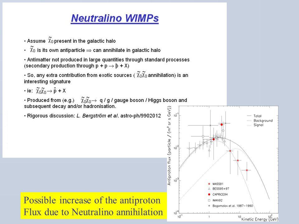 Firenze, 4 Febbraio 2004Lo studio delle particelle elementari e delle interazioni fondamentali Oscar Adriani Possible increase of the antiproton Flux