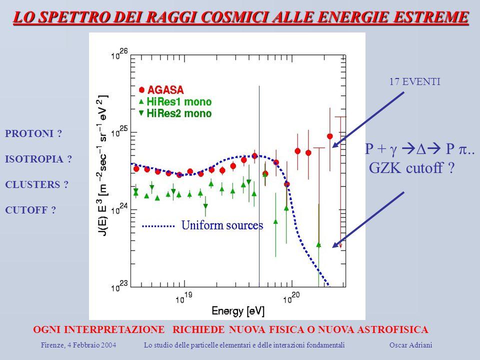 Firenze, 4 Febbraio 2004Lo studio delle particelle elementari e delle interazioni fondamentali Oscar Adriani LO SPETTRO DEI RAGGI COSMICI ALLE ENERGIE