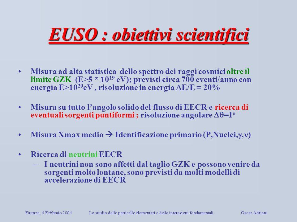 Firenze, 4 Febbraio 2004Lo studio delle particelle elementari e delle interazioni fondamentali Oscar Adriani EUSO : obiettivi scientifici Misura ad al