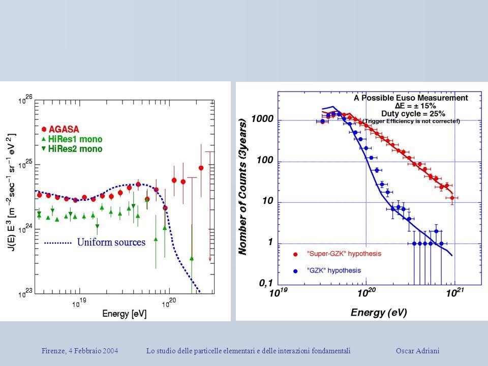 Firenze, 4 Febbraio 2004Lo studio delle particelle elementari e delle interazioni fondamentali Oscar Adriani