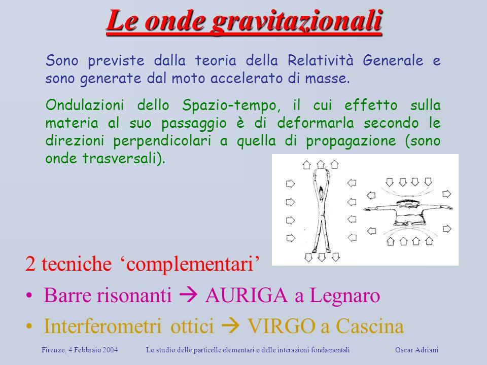 Firenze, 4 Febbraio 2004Lo studio delle particelle elementari e delle interazioni fondamentali Oscar Adriani Le onde gravitazionali 2 tecniche complem