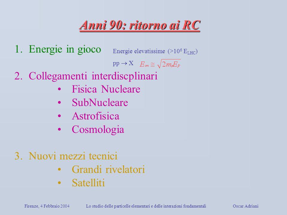 Firenze, 4 Febbraio 2004Lo studio delle particelle elementari e delle interazioni fondamentali Oscar Adriani Anni 90: ritorno ai RC 1.Energie in gioco