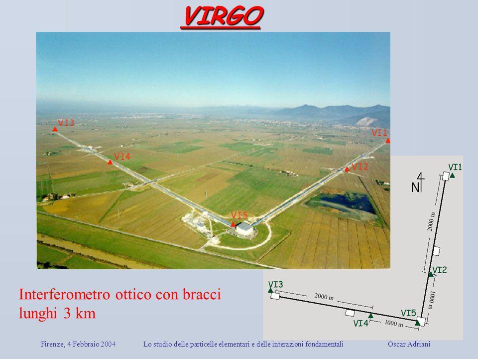 Firenze, 4 Febbraio 2004Lo studio delle particelle elementari e delle interazioni fondamentali Oscar Adriani VIRGO Interferometro ottico con bracci lu