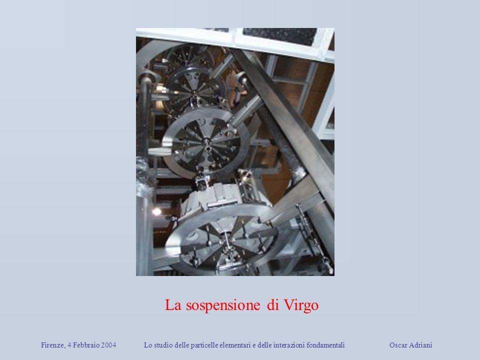 Firenze, 4 Febbraio 2004Lo studio delle particelle elementari e delle interazioni fondamentali Oscar Adriani La sospensione di Virgo