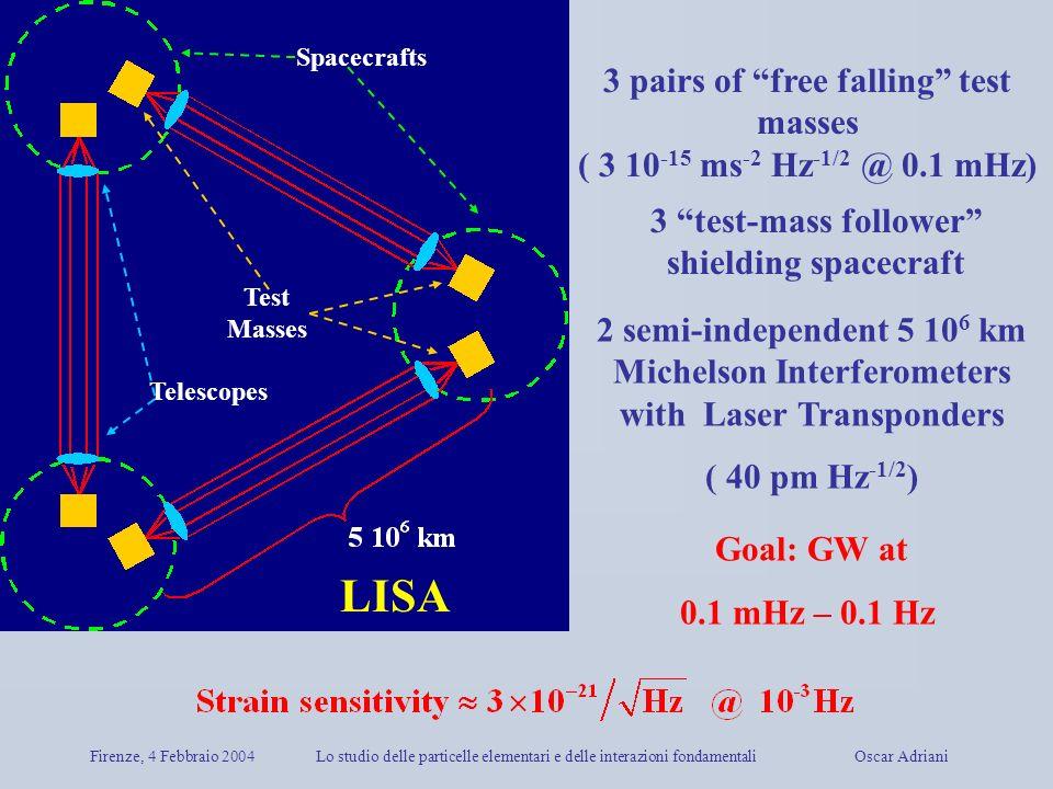 Firenze, 4 Febbraio 2004Lo studio delle particelle elementari e delle interazioni fondamentali Oscar Adriani 3 pairs of free falling test masses ( 3 1