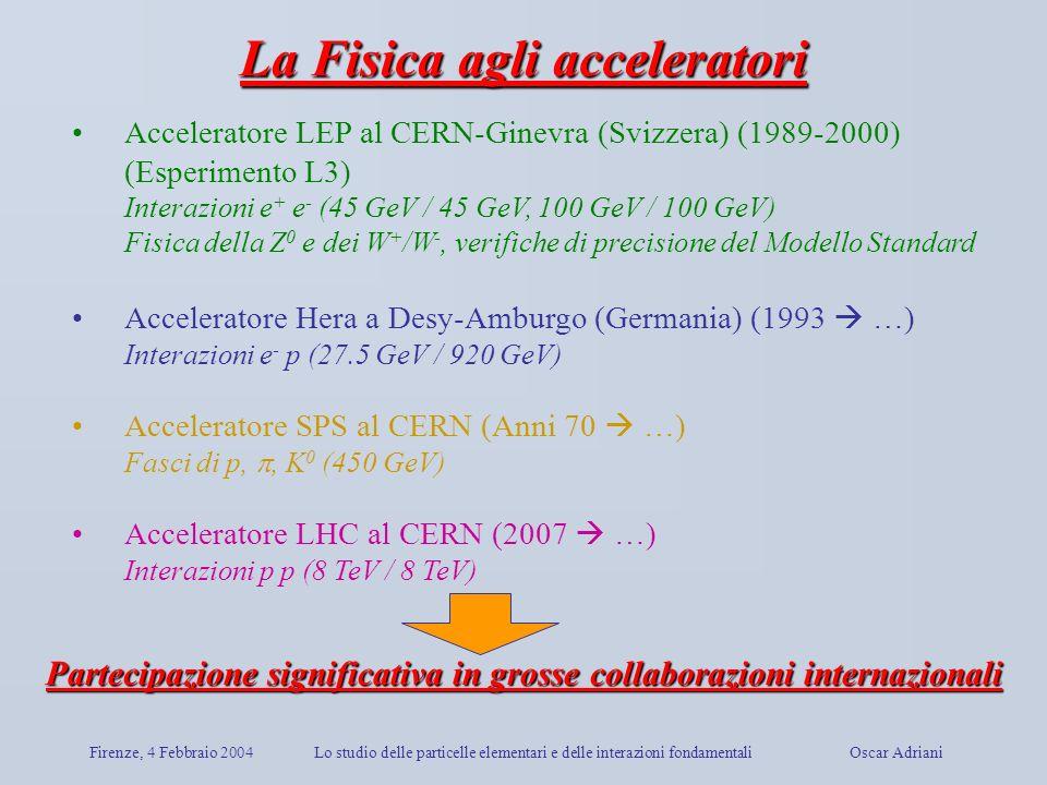 Firenze, 4 Febbraio 2004Lo studio delle particelle elementari e delle interazioni fondamentali Oscar Adriani La Fisica agli acceleratori Acceleratore