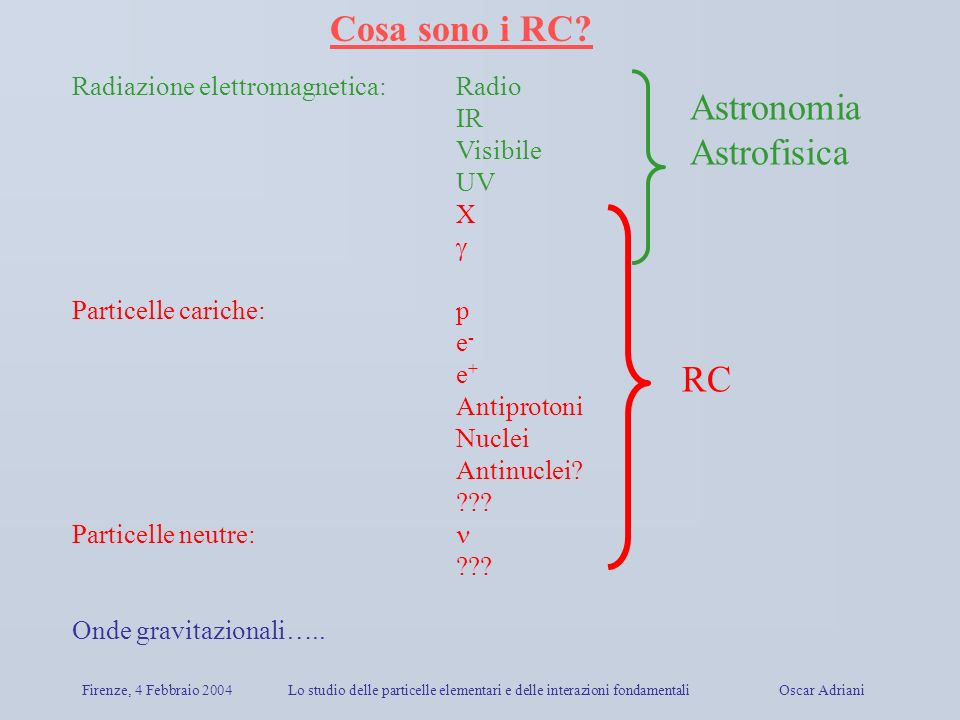Firenze, 4 Febbraio 2004Lo studio delle particelle elementari e delle interazioni fondamentali Oscar Adriani Cosa sono i RC? Radiazione elettromagneti