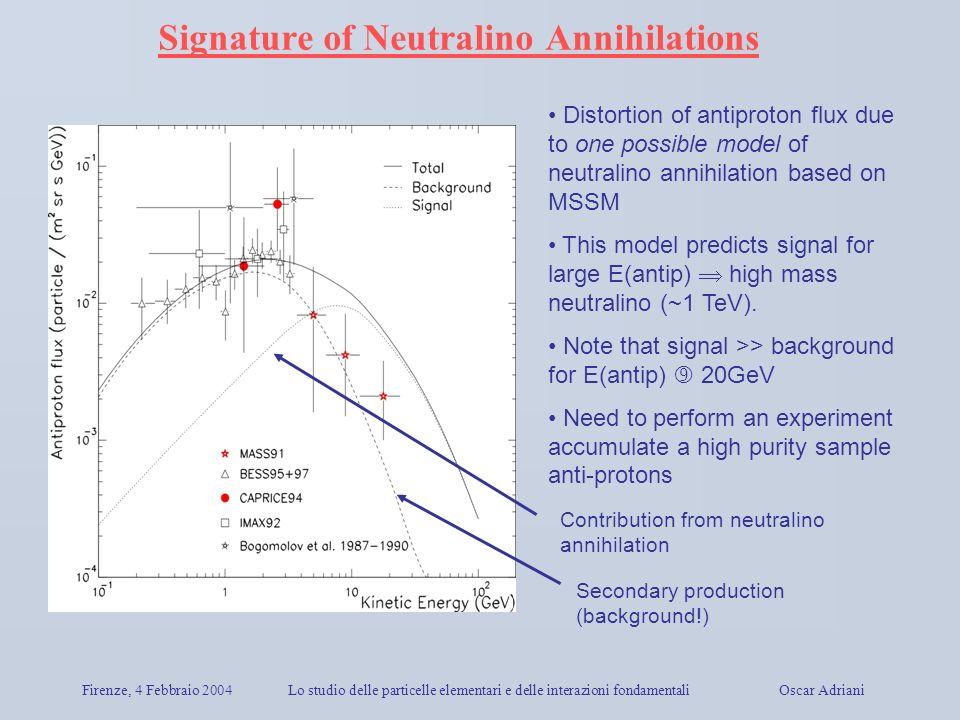 Firenze, 4 Febbraio 2004Lo studio delle particelle elementari e delle interazioni fondamentali Oscar Adriani Distortion of antiproton flux due to one