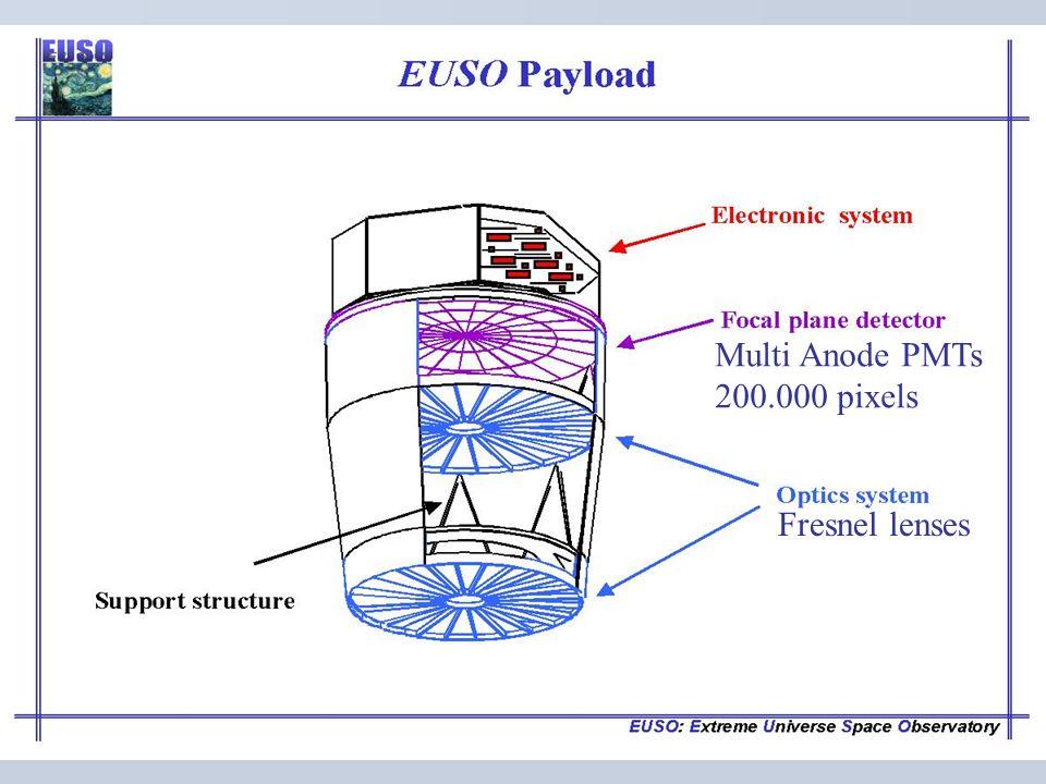 Firenze, 4 Febbraio 2004Lo studio delle particelle elementari e delle interazioni fondamentali Oscar Adriani Multi Anode PMTs 200.000 pixels Fresnel l