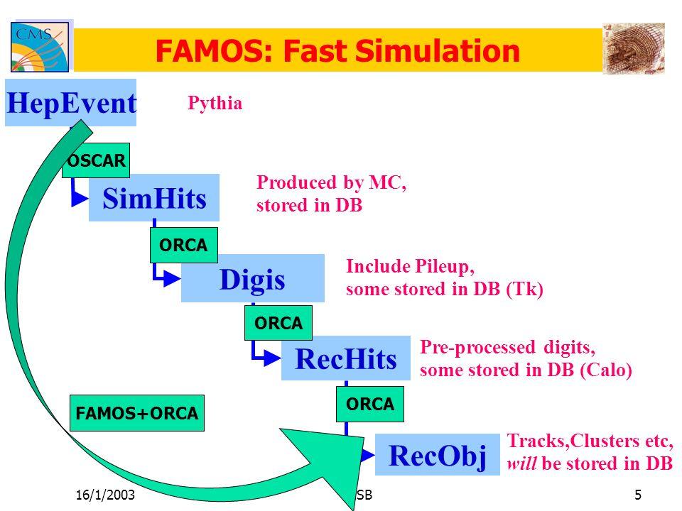 16/1/2003TISB16 La vs analisi funziona con FAMOS?