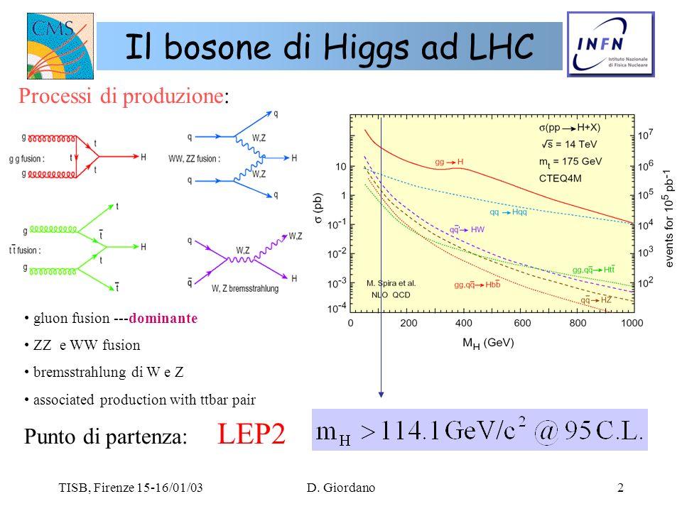 TISB, Firenze 15-16/01/03D. Giordano2 Il bosone di Higgs ad LHC gluon fusion ---dominante ZZ e WW fusion bremsstrahlung di W e Z associated production