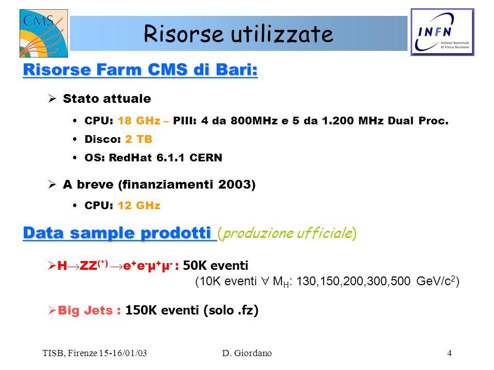 TISB, Firenze 15-16/01/03D. Giordano4 Risorse utilizzate Risorse Farm CMS di Bari: Stato attuale CPU: 18 GHz – PIII: 4 da 800MHz e 5 da 1.200 MHz Dual