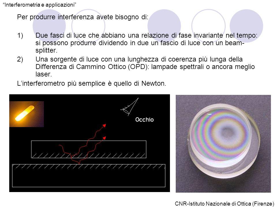 Per produrre interferenza avete bisogno di: 1)Due fasci di luce che abbiano una relazione di fase invariante nel tempo: si possono produrre dividendo