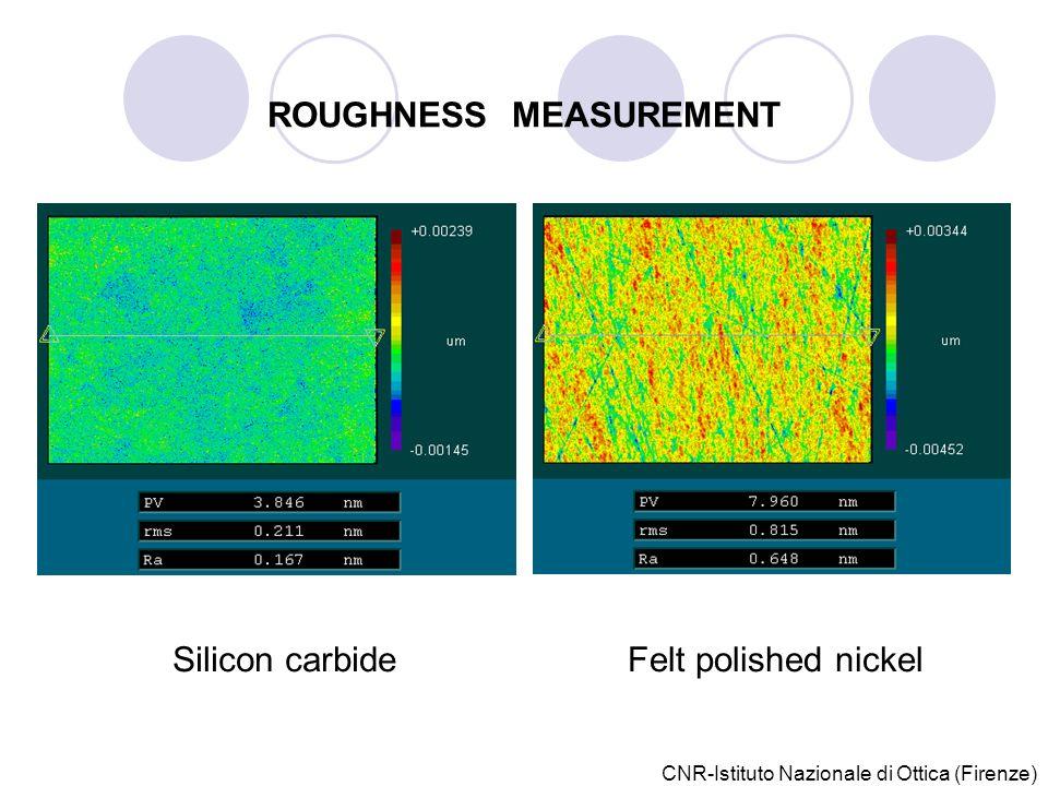 ROUGHNESS MEASUREMENT Silicon carbideFelt polished nickel CNR-Istituto Nazionale di Ottica (Firenze)