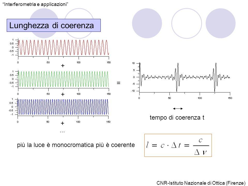 tempo di coerenza t più la luce è monocromatica più è coerente Lunghezza di coerenza Interferometria e applicazioni CNR-Istituto Nazionale di Ottica (Firenze)