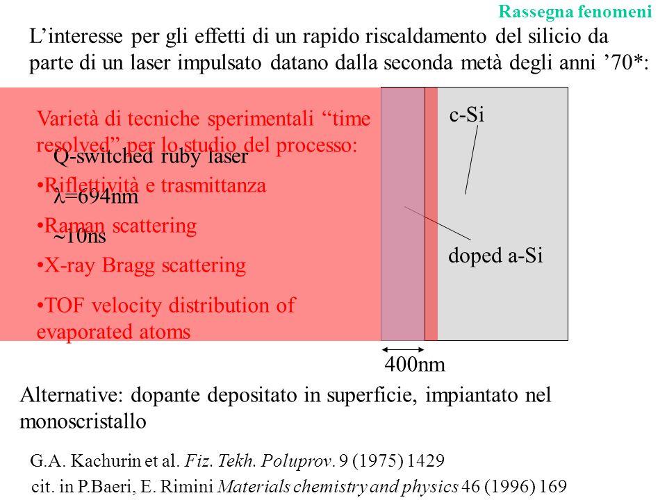 Di tutti i parametri in gioco è stata considerata la dipendenza dalla temperatura del reticolo e del plasma, dalla densità del plasma stesso, e dalla fase solida o liquida (o mista) del materiale, ovvero Il coefficiente di assorbimento della radiazione Lampiezza del band-gap Lindice di rifrazione (e quindi la riflettività) La conducibilità termica del reticolo La conducibilità termica del plasma Il calore specifico Le mobilità (e-h) Il tempo di ricombinazione Il tempo di rilassamento della temperatura elettronica