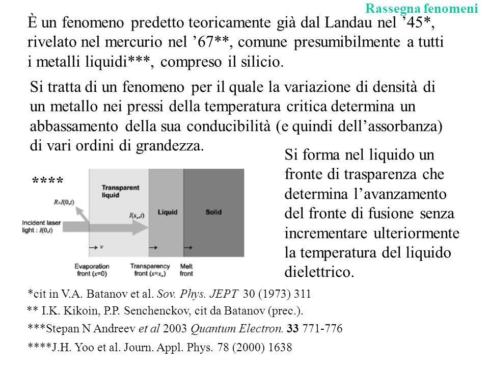 Simulazione 1-dimensionale a elementi finiti del riscaldamento dellinterfaccia diamante-silicio in esperimenti di laser-bonding Stefano Lagomarsino