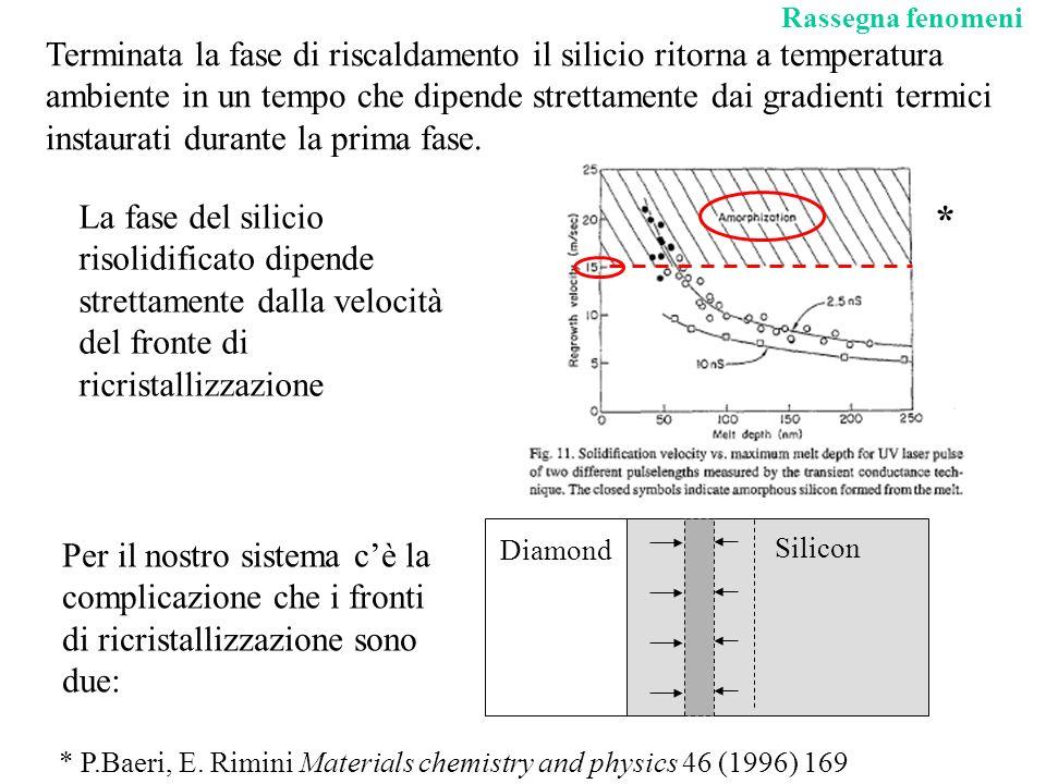 0.05 GPa 0.08 GPa 5000 K 300 K Il modello numerico deve quindi descrivere i fenomeni più importanti che hanno luogo durante le quattro fasi attraversate dal sistema: Fase del plasma Fase del liquido metallico Fase del liquido dielettrico Fase di raffreddamento 0.8 GPa 1700 K 15 GPa Modello numerico