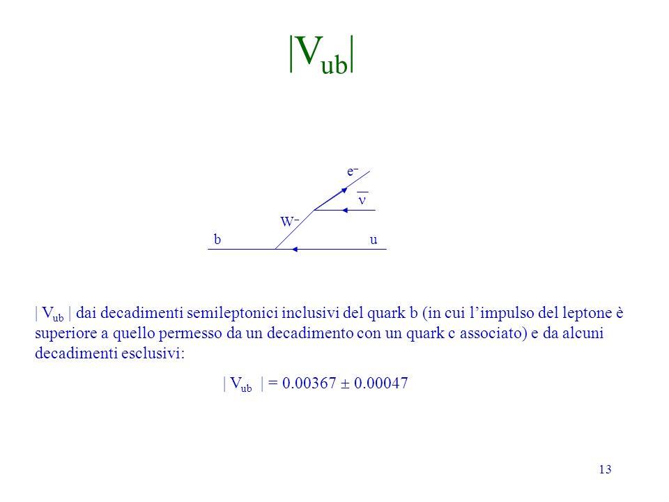 13 bu W e | V ub | dai decadimenti semileptonici inclusivi del quark b (in cui limpulso del leptone è superiore a quello permesso da un decadimento co