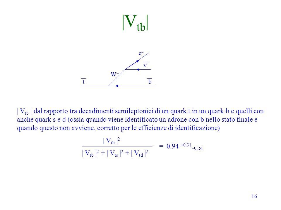 16 tb W e | V tb | dal rapporto tra decadimenti semileptonici di un quark t in un quark b e quelli con anche quark s e d (ossia quando viene identific