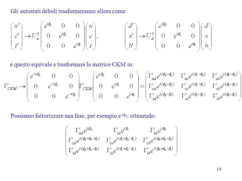 19 Gli autostati deboli trasformeranno allora come: e questo equivale a trasformare la matrice CKM in: Possiamo fattorizzare una fase, per esempio e -