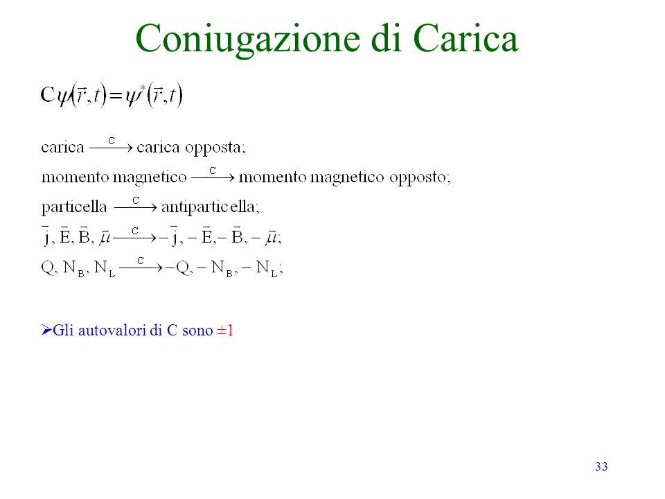33 Coniugazione di Carica Gli autovalori di C sono ±1