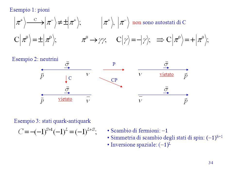 34 Esempio 1: pioni non sono autostati di C Esempio 2: neutrini P C CP vietato Esempio 3: stati quark-antiquark Scambio di fermioni: Simmetria di scam