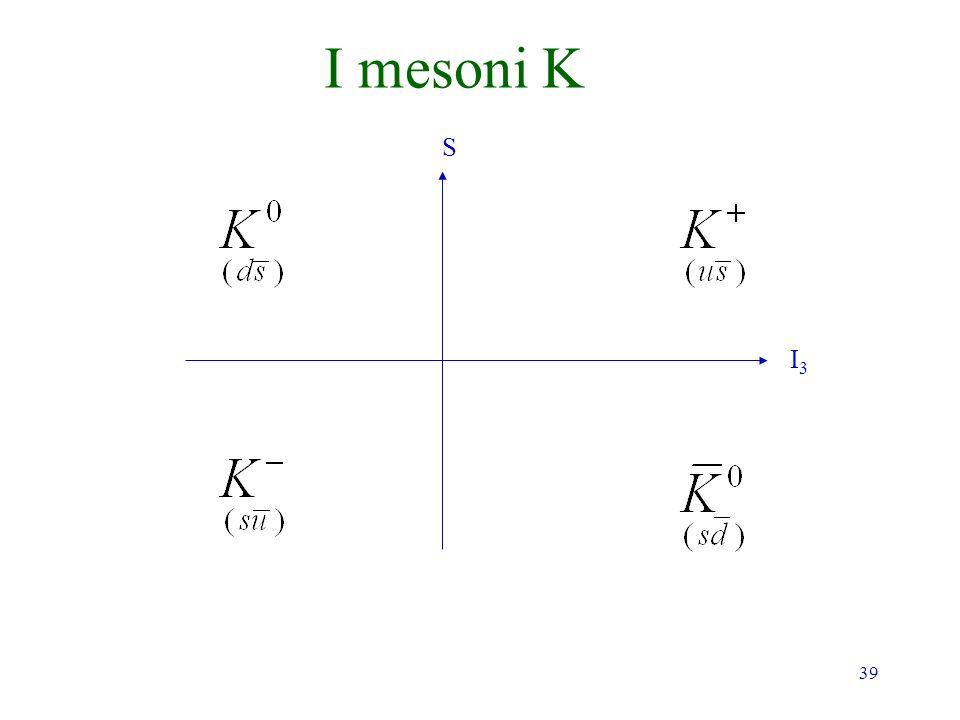 39 I mesoni K S I3I3