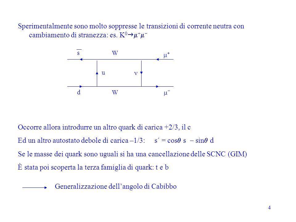 75 Il Triangolo di Unitarietà standard Im Re Per laltro triangolo non degenere (5) si usano i simboli ´ ´ ´ Si definiscono anche: Il triangolo di unitarietà (2) normalizzato è (V tb, V cd, V cb, V ud sono reali) :