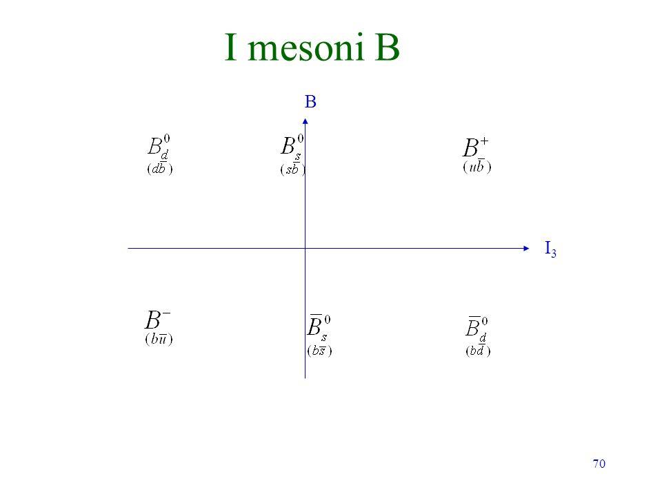 70 I mesoni B B I3I3