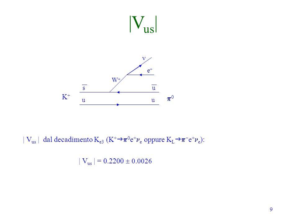 40 Il sistema K 0 K 0 Il K 0 (ds) ha stranezza +1, il K 0 (sd) ha stranezza 1 K 0 e K 0 sono distinguibili solo dalla stranezza (conservata nelle interazioni e.m.