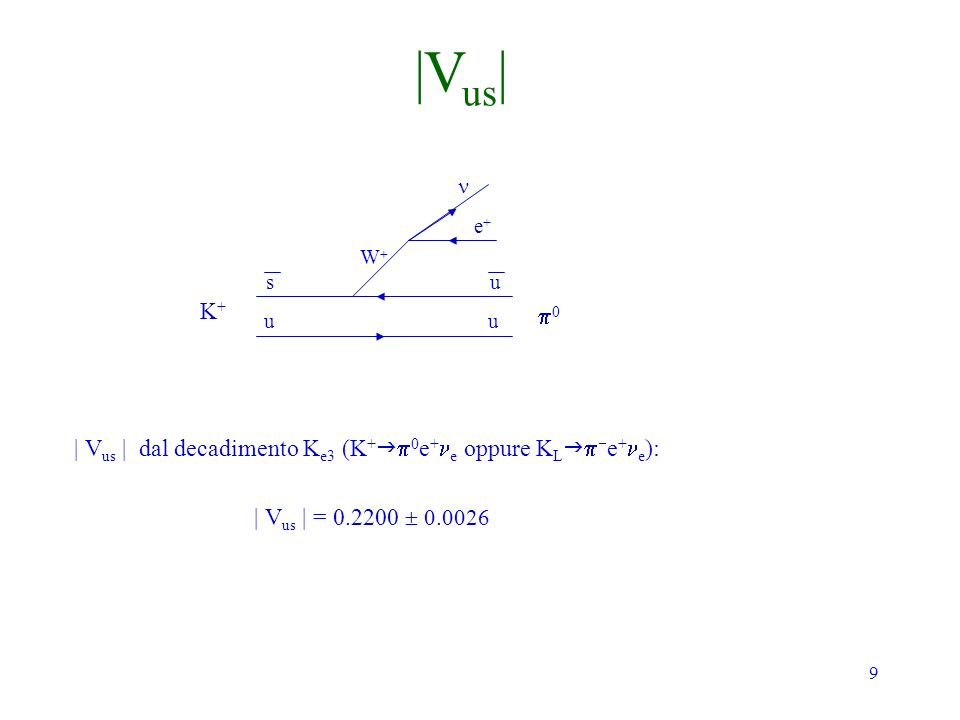 9 | V us | dal decadimento K e3 (K + 0 e + e oppure K L e + e ): | V us | = 0.2200 0.0026 K+K+ 0 s u u u W e+e+ |V us |