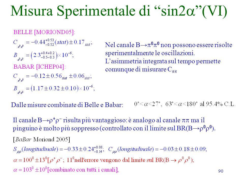 90 Misura Sperimentale di sin2(VI) Nel canale B non possono essere risolte sperimentalmente le oscillazioni. Lasimmetria integrata sul tempo permette