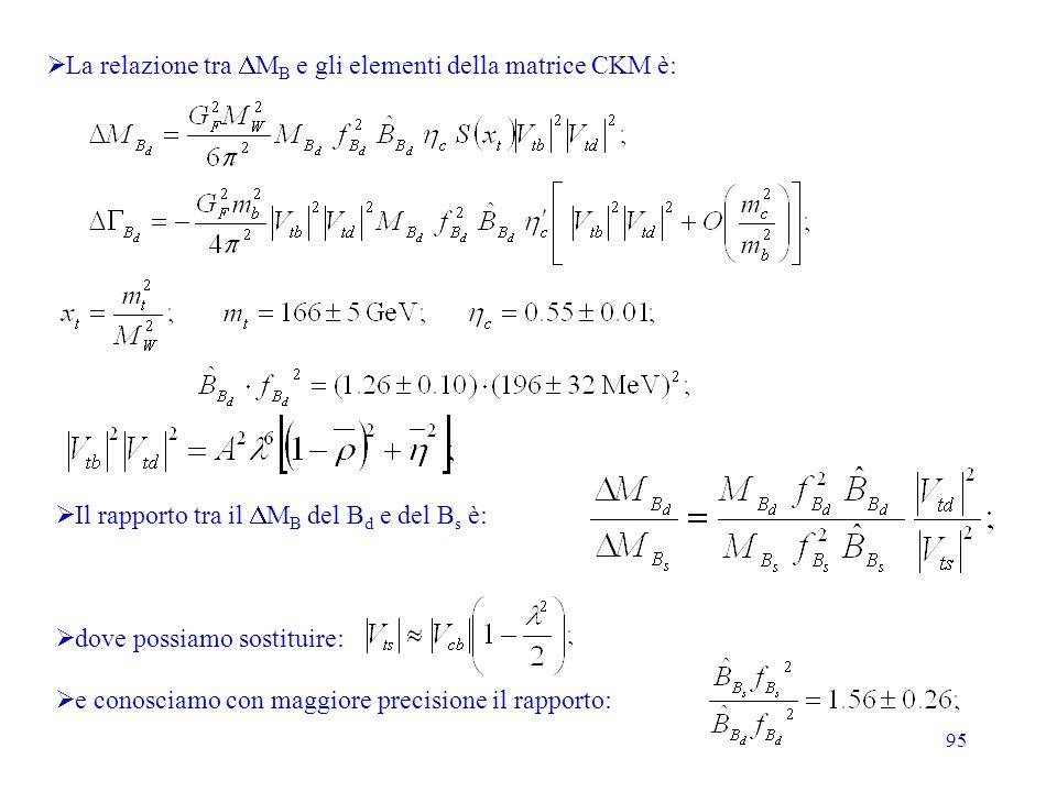 95 La relazione tra M B e gli elementi della matrice CKM è: Il rapporto tra il M B del B d e del B s è: dove possiamo sostituire: e conosciamo con mag