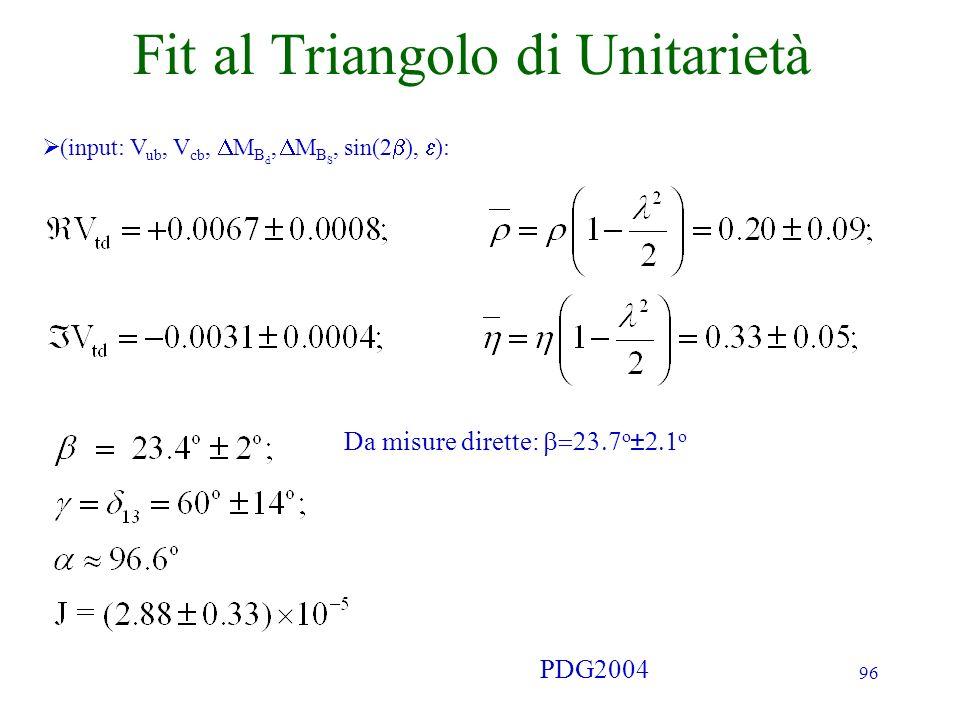96 Fit al Triangolo di Unitarietà (input: V ub, V cb, M B d, M B S, sin(2 ), ): Da misure dirette: o ± o PDG2004