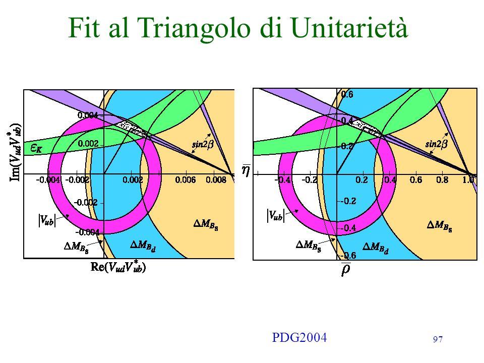 97 Fit al Triangolo di Unitarietà PDG2004