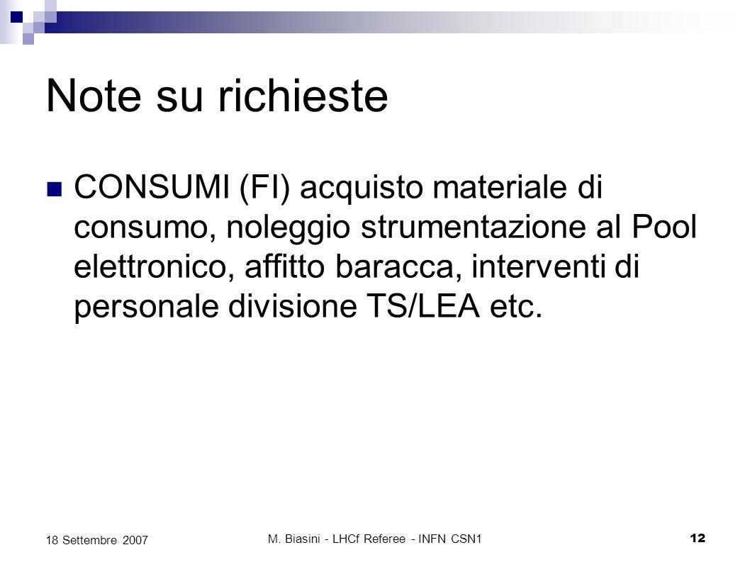 M. Biasini - LHCf Referee - INFN CSN112 18 Settembre 2007 Note su richieste CONSUMI (FI) acquisto materiale di consumo, noleggio strumentazione al Poo