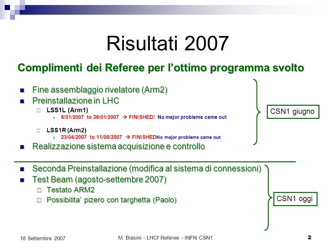 M. Biasini - LHCf Referee - INFN CSN12 18 Settembre 2007 Risultati 2007 Fine assemblaggio rivelatore (Arm2) Fine assemblaggio rivelatore (Arm2) Preins