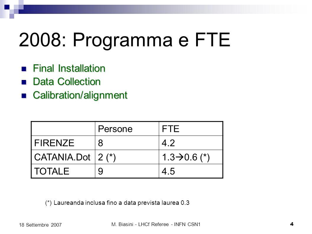 M. Biasini - LHCf Referee - INFN CSN14 18 Settembre 2007 2008: Programma e FTE PersoneFTE FIRENZE84.2 CATANIA.Dot2 (*)1.3 0.6 (*) TOTALE94.5 (*) Laure