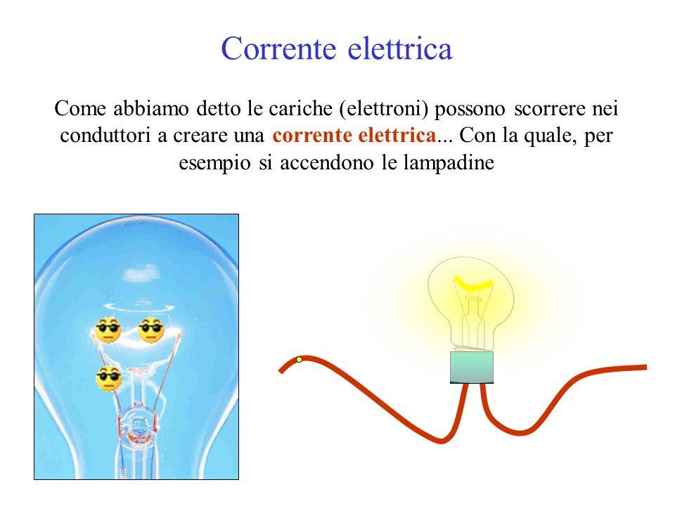 Corrente elettrica Come abbiamo detto le cariche (elettroni) possono scorrere nei conduttori a creare una corrente elettrica... Con la quale, per esem
