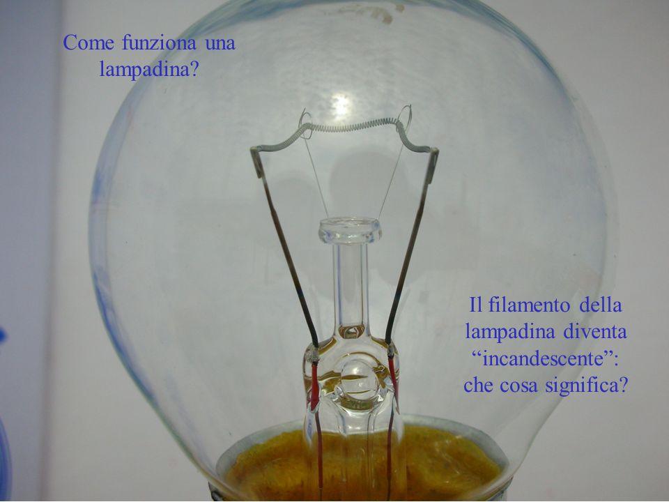 Come funziona una lampadina? Il filamento della lampadina diventa incandescente: che cosa significa?