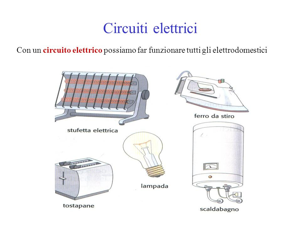 Circuiti elettrici Con un circuito elettrico possiamo far funzionare tutti gli elettrodomestici