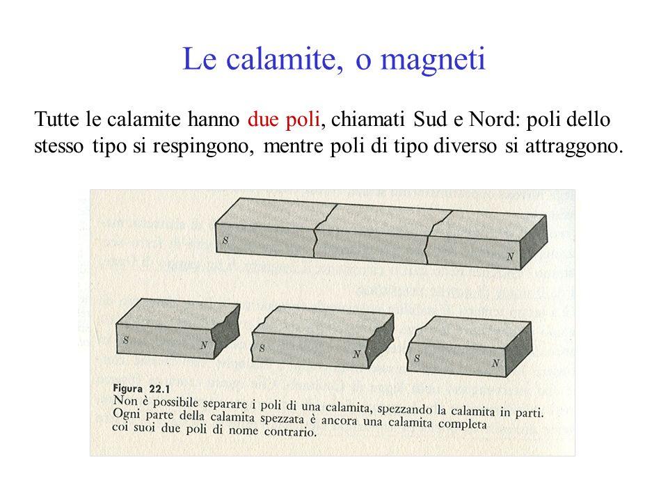 Le calamite, o magneti Tutte le calamite hanno due poli, chiamati Sud e Nord: poli dello stesso tipo si respingono, mentre poli di tipo diverso si att