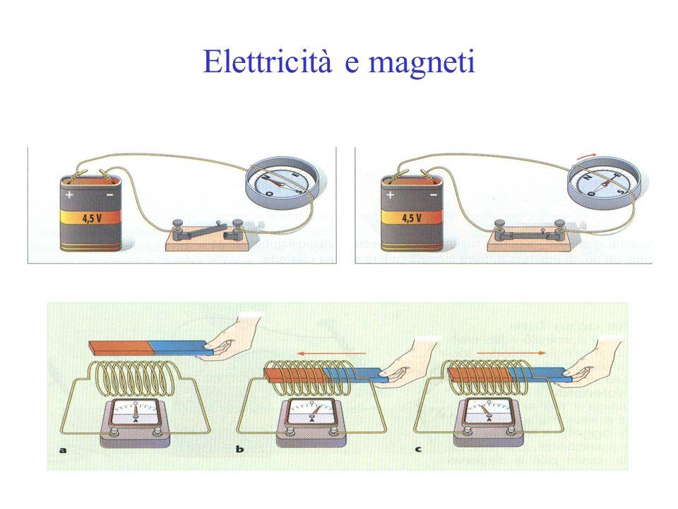 Elettricità e magneti