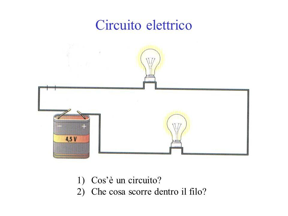 Circuito elettrico 1)Cosè un circuito? 2)Che cosa scorre dentro il filo?