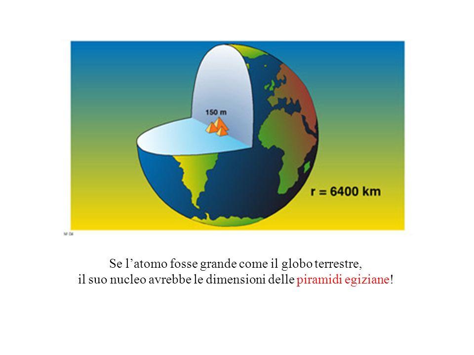 Se latomo fosse grande come il globo terrestre, il suo nucleo avrebbe le dimensioni delle piramidi egiziane!