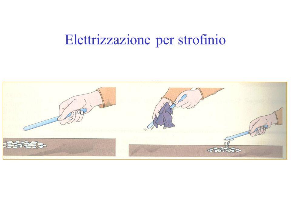 Elettrizzazione per strofinio