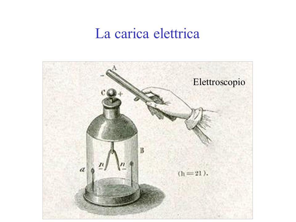 + + + + + + + + + + + + + + + Esistono due tipi diversi di cariche elettriche.