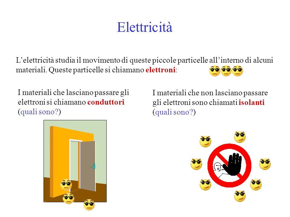 Corrente elettrica Come abbiamo detto le cariche (elettroni) possono scorrere nei conduttori a creare una corrente elettrica...